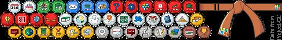 Project GC BadgeGen