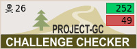 Challenge checker made by Target